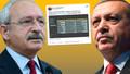Kılıçdaroğlu'ndan Erdoğan'a tablo tepkisi! 'Türkiye lebalep hasta'