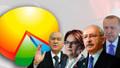 Son ankette şaşırtan sonuç! İkinci parti değişti, MHP de HDP'yi geçti!
