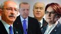 Uluslararası anket şirketi paylaştı! AK Parti ve MHP'de büyük düşüş