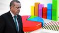 Hamza Dağ, Erdoğan'ın masasındaki anketi paylaştı! 'Zaman zaman gerileme oldu...'