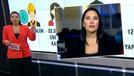 CNN Türk spikerine kuzeni tepki gösterdi!