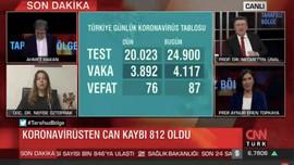"""""""Biz bu Ahmet Hakan'ı nasıl döveriz"""""""