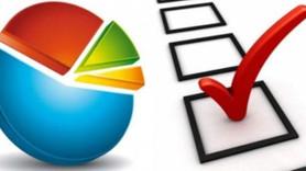 AK Parti'nin seçim anketi Yeni Şafak'ta!