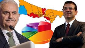 İstanbul için yeni anket sonucu açıklandı