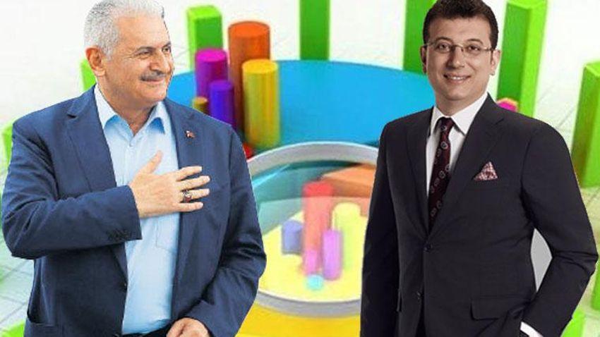 CHP'nin 23 Haziran anketlerinden hangi sonuç çıktı?