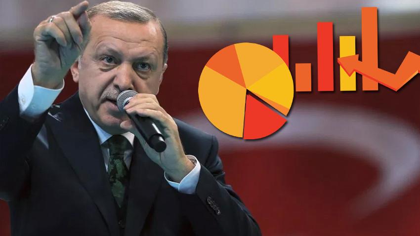 ORC Araştırma 'Bu pazar seçim olsa' anketinin sonuçlarını açıkladı!