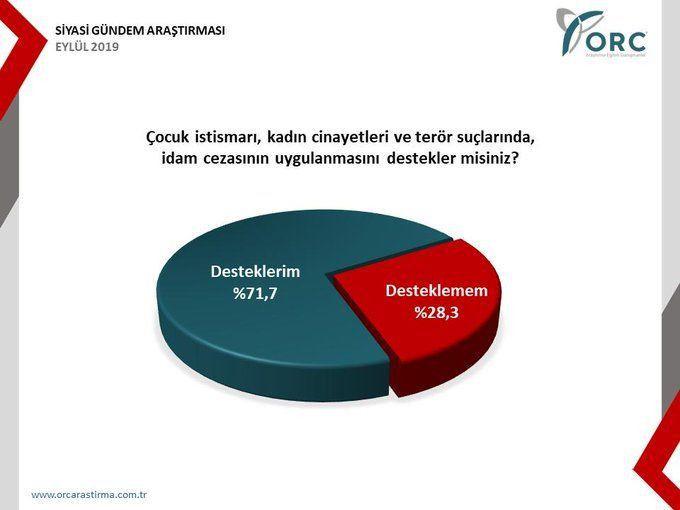 Babacan ve Davutoğlu'nun oy oranları yüzde kaç? - Sayfa 4