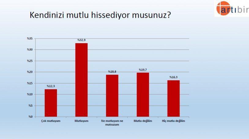 Seçim anketinden çarpıcı sonuç! İşte partilerin son oy oranları! - Sayfa 15