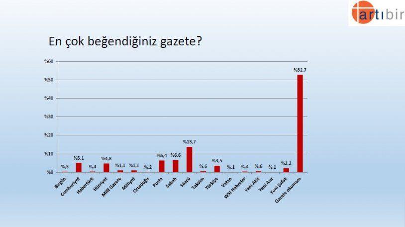 Seçim anketinden çarpıcı sonuç! İşte partilerin son oy oranları! - Sayfa 20