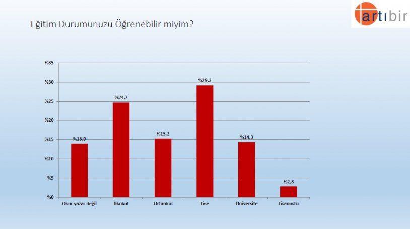 Seçim anketinden çarpıcı sonuç! İşte partilerin son oy oranları! - Sayfa 24