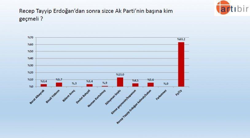 Seçim anketinden çarpıcı sonuç! İşte partilerin son oy oranları! - Sayfa 8