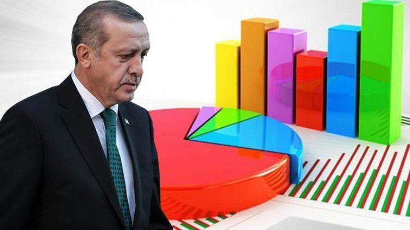 Avrasya Araştırma son seçim anketini paylaştı! İşte partilerin oy oranları... - Sayfa 1