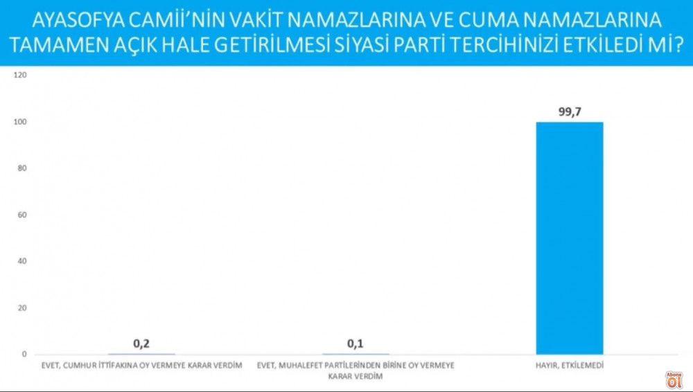 Avrasya Araştırma son seçim anketini paylaştı! İşte partilerin oy oranları... - Sayfa 2