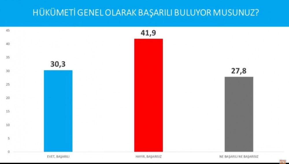 Avrasya Araştırma son seçim anketini paylaştı! İşte partilerin oy oranları... - Sayfa 4