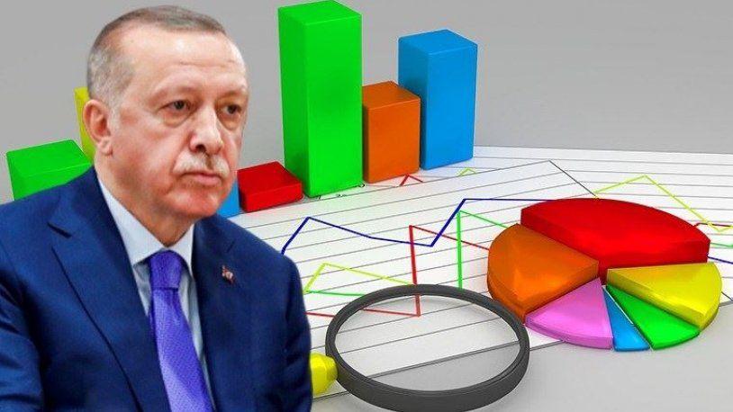 Objektif Araştırma son anketi paylaştı! Erdoğan'ı memnun etmeyecek sonuç! - Sayfa 1