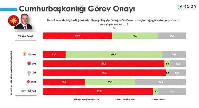 AK Parti ve MHP'de seçmen tavır değiştirdi! Yeni hamleler getirtecek anket